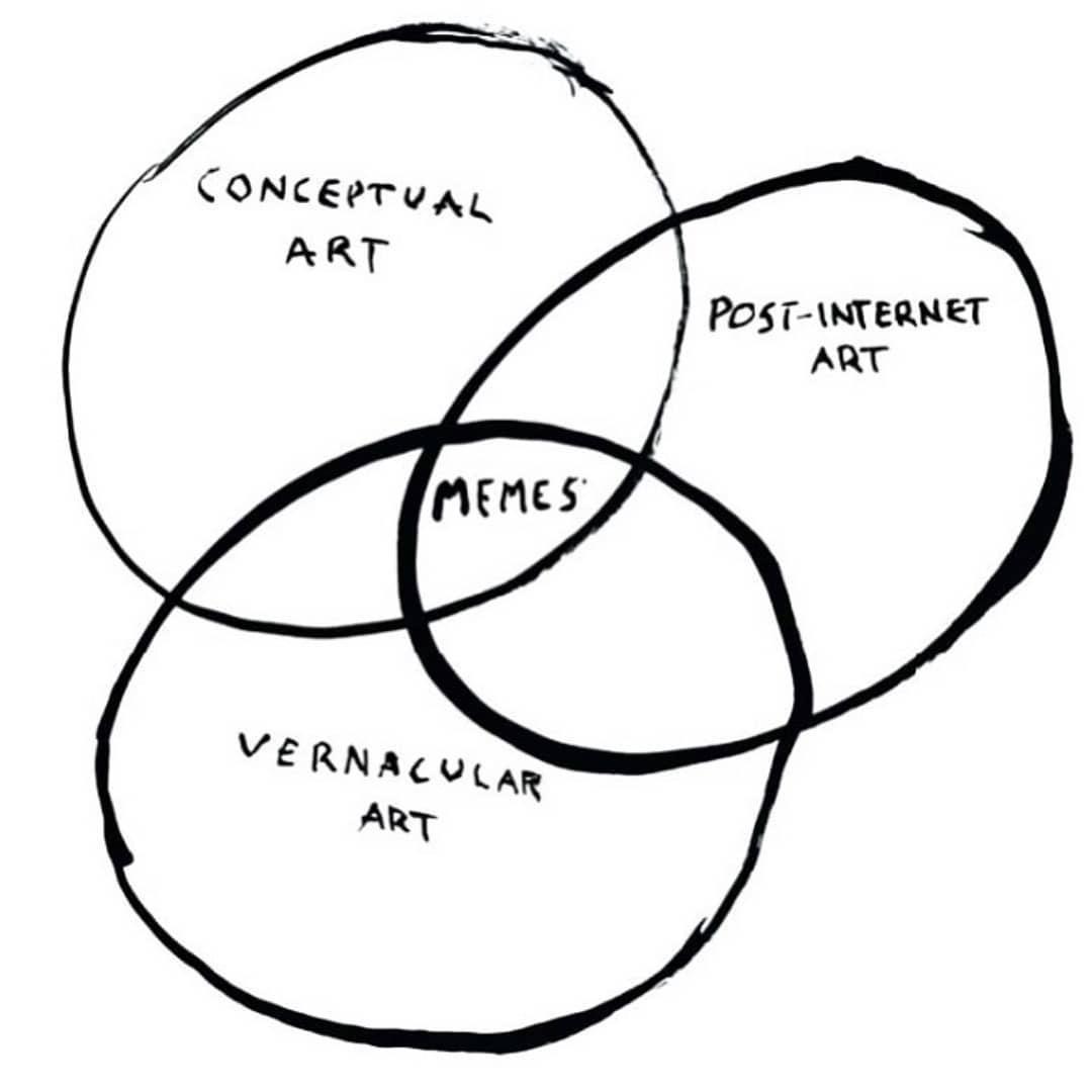 Interesante visión sobre los #Memes  #art #internet