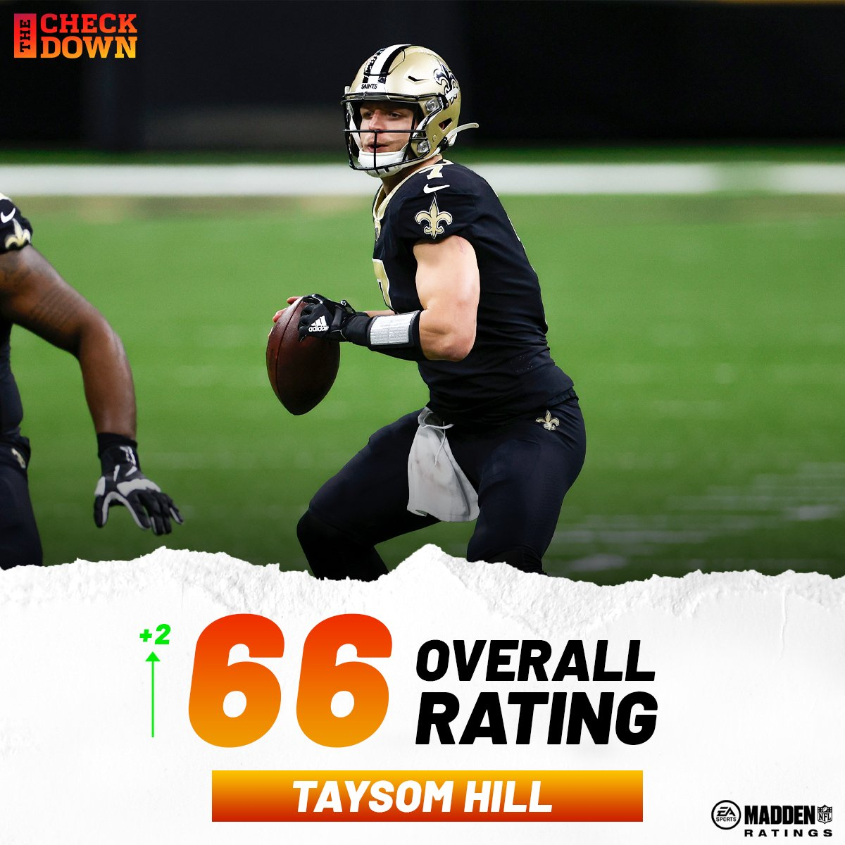 Taysom Hill's rating is going 📈 as he takes over for the Saints at QB 🔥 @T_Hill4 @Saints @EAMaddenNFL