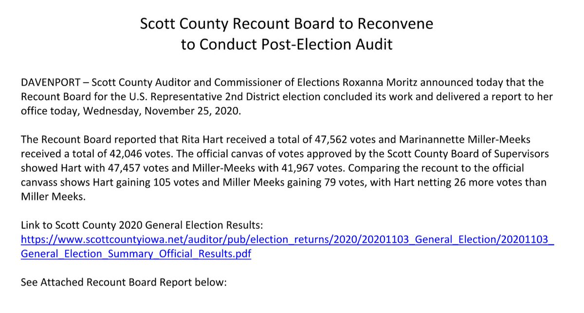 #IA02 Update: Scott County announces recount board has concluded its work, ending with a +26 net vote gain for Rita Hart. That would take Miller-Meeks down to a 9 vote lead overall