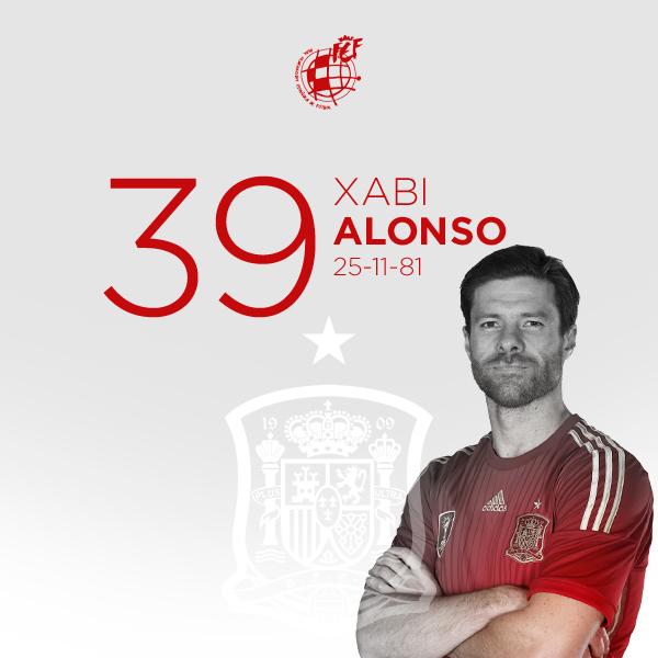 🎂 Tal día como hoy, 25 de noviembre, nacía en Tolosa @XabiAlonso.  🌟 Internacional en 114 ocasiones, el centrocampista de la @sefutbolconquistó dos Eurocopas y un Mundial.  🥳 ¡Muchas felicidades!