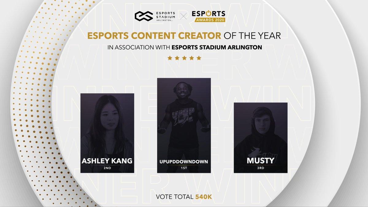 esportsawards - The Esports Content Creator of the Year in association with @EsportsStadium results:  1st: @UpUpDwnDwn  2nd: @AshleyKang  3rd: @amustycow   #Esportsawards
