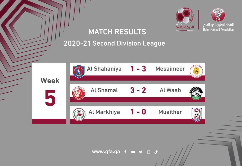 📄 | RESULTS  2020-21 Second Division League   Week 5️⃣  #QFA #Qatar