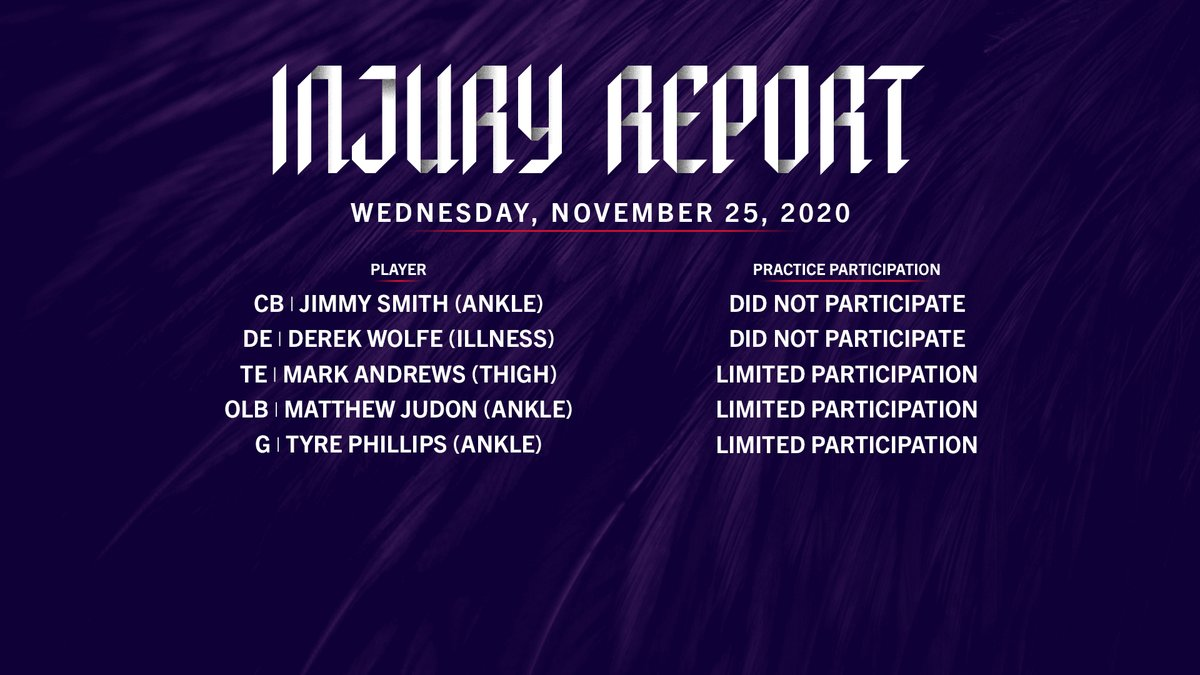 The Ravens did not practice on Wednesday, so the Injury Report is a practice estimation.