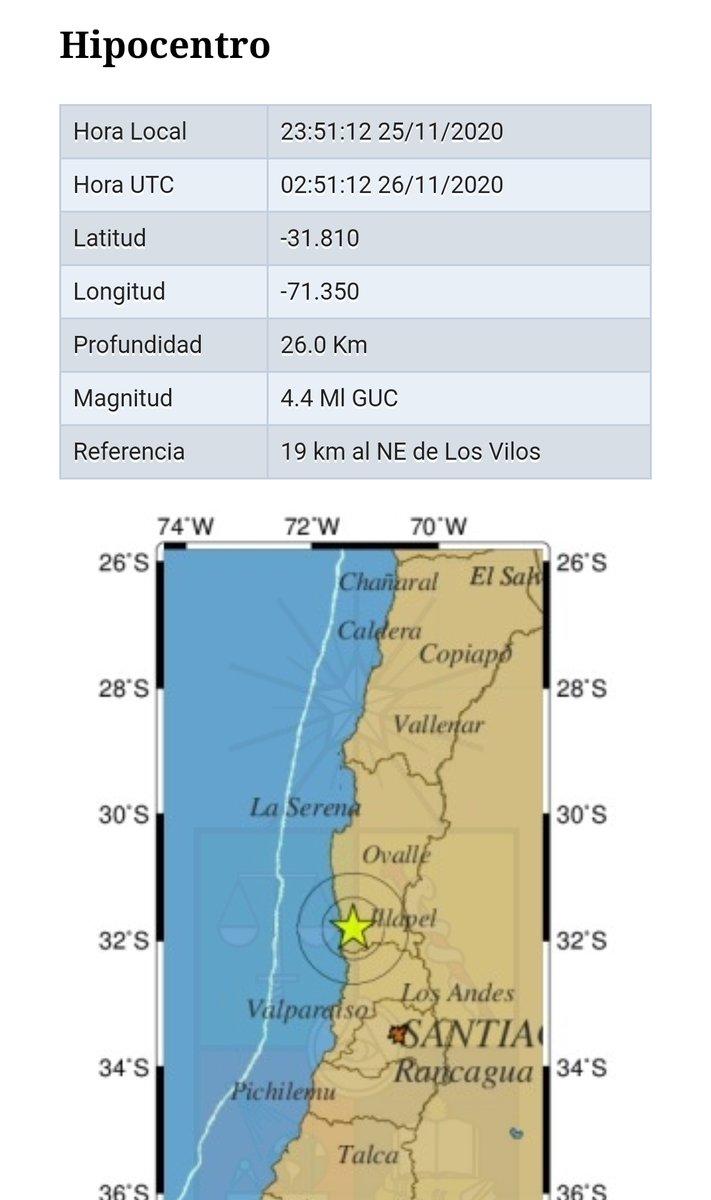Sismo 4.4 entre Canela Baja y los Vilos, Zona Central de Chile 🇨🇱 #Chigualoco #Sismo #earthquake https://t.co/MPKOafBRkZ https://t.co/r4CZbbO3Wg
