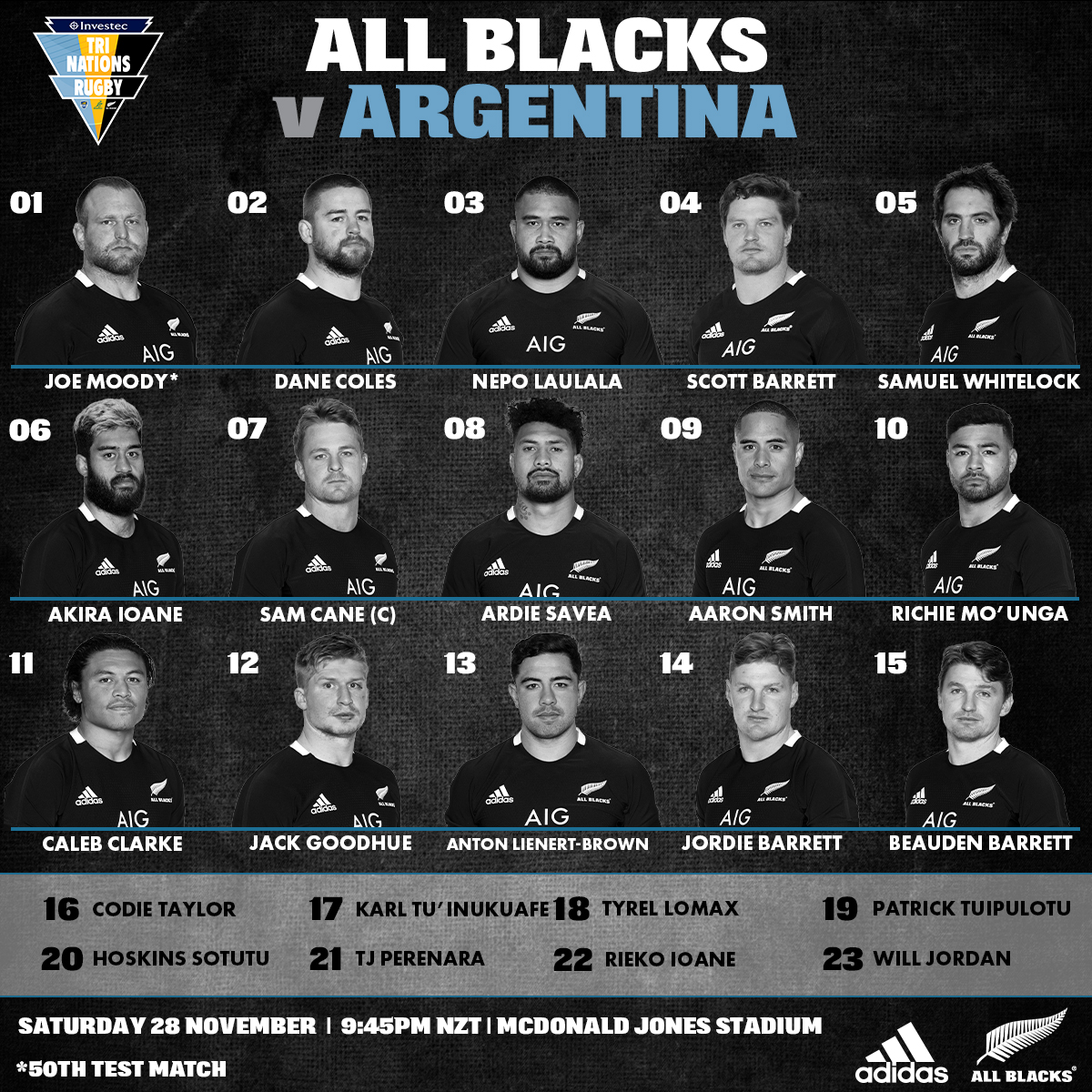 RT @AllBlacks: Your final team of 2020 😤  READ MORE ➡️ https://t.co/FKhCRnAGpD  #TriNations https://t.co/TSRctLh2QY