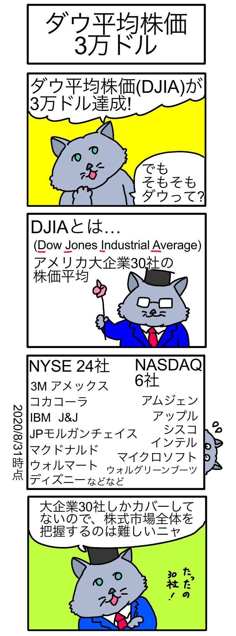 株価 アメリカ ディズニー