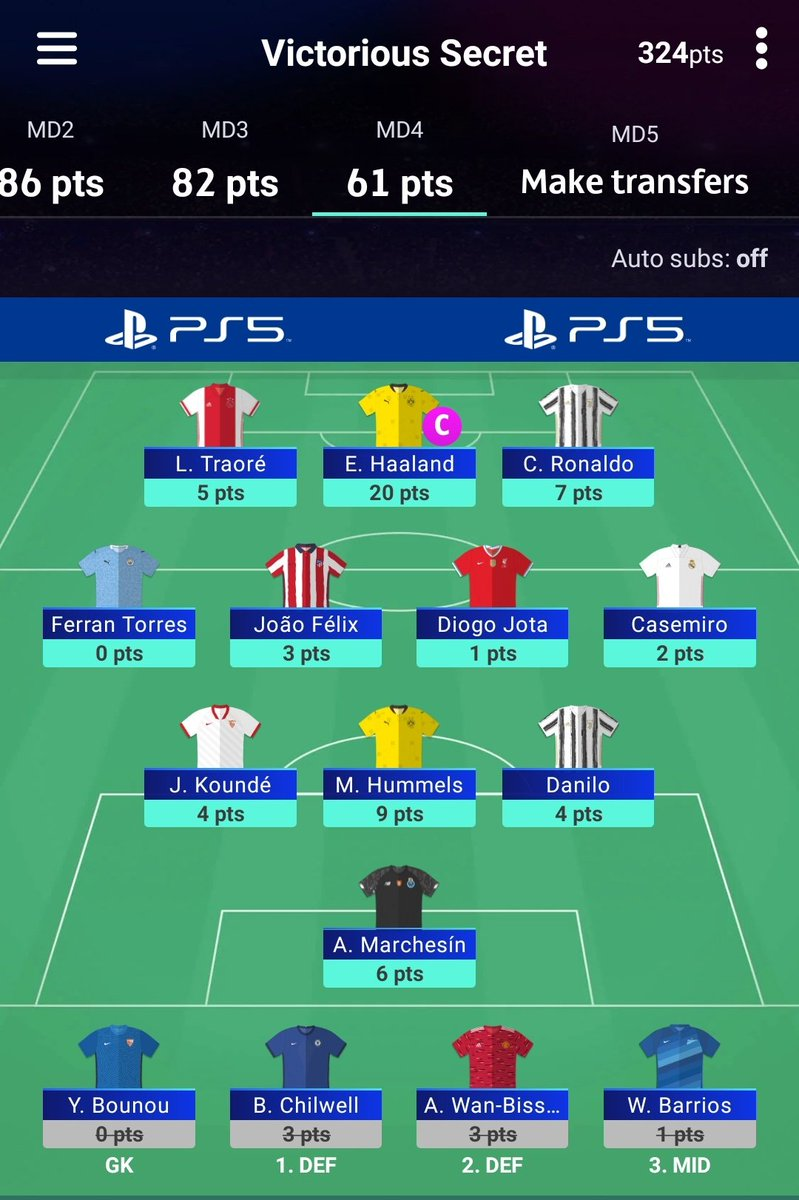 #UCLFantasy Review: 61  Starting OR 🌎: 122 Ending OR 🌎: 507 (🔽) Total Pts: 324  Small red arrow and average week after being hit by 2 Covid cases, injuries to Ramos and Kimmich and 3 players being benched.  Lewandowski ▶️ Haaland (C) paid off  3.5mn itb to help push forward.
