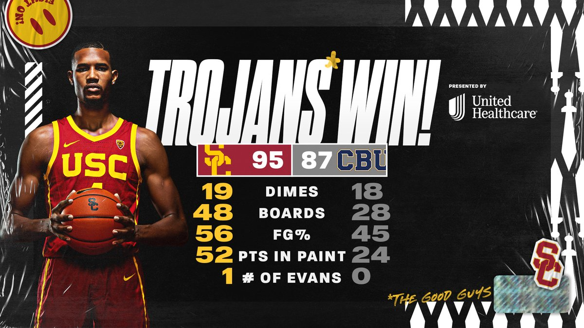 Breakdown by the numbers of our opening night win!