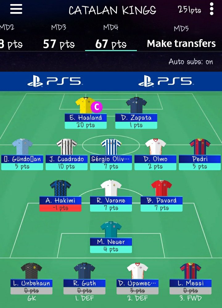 UCL Matchday 4 review:- Points: 67 Total Points: 251 OR: 81k🔼🔼🔼 A much needed green arrow  Returns from Haaland©️, Cuadrado and Oliveira  #UCLFantasy
