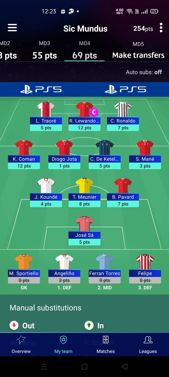 69 (-8) all out. Green arrow to 70k. Pointless hits to be honest 😤 Might consider to bring in Haaland next MD. #UCL #UCLfantasy