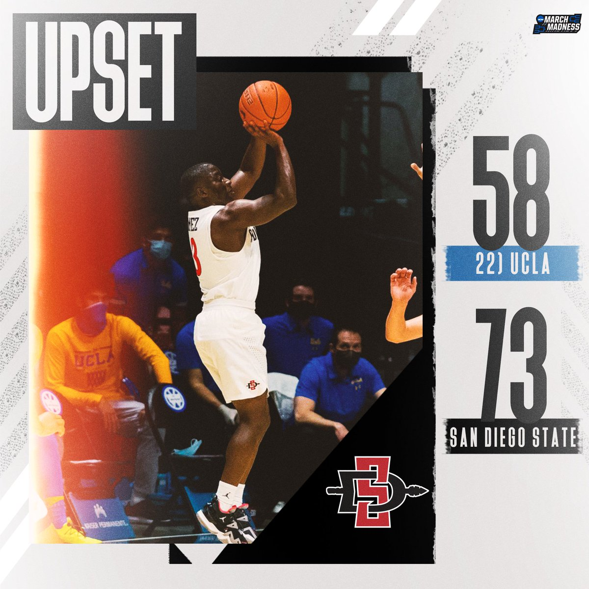 @marchmadness's photo on UCLA