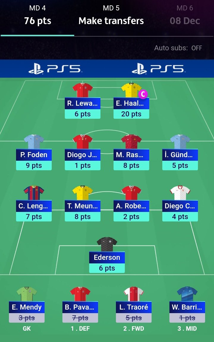No, #Liverpool no. Players didn't perform big time, and I was a bit let down. Not by best performance. What about yours?? #UCL #UCLFantasy