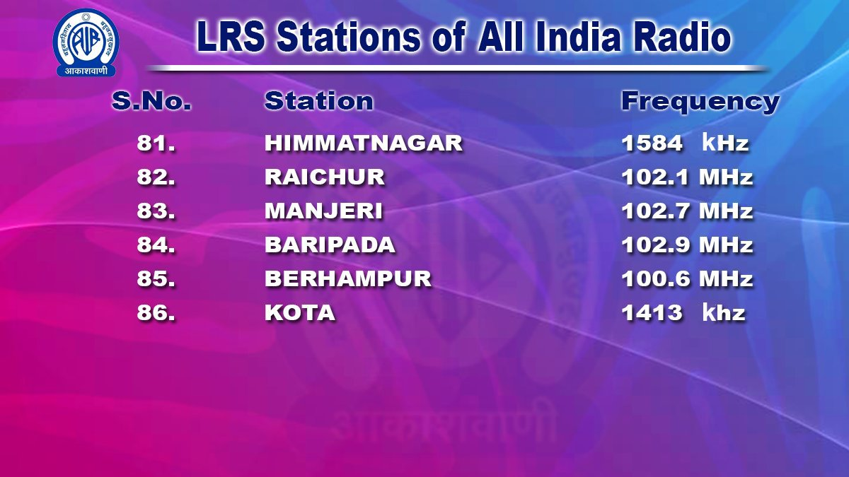 LIVE audio commentary of 1st ODI between #AUSvIND will be available via these FM Local Radio Stations (LRS) 👇