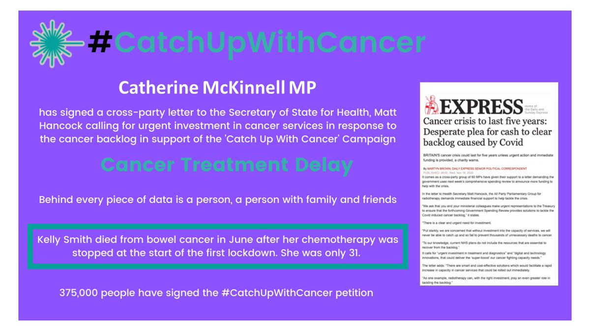 #Covid19 has had a huge impact on cancer care leading to a backlog in consultations and treatments. Despite cross party calls, a funding boost for vital cancer treatments was not in the #SpendingReview2020. Real danger more lives will be lost without action to #catchupwithcancer