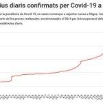 Image for the Tweet beginning: Continua el descens de l'índex