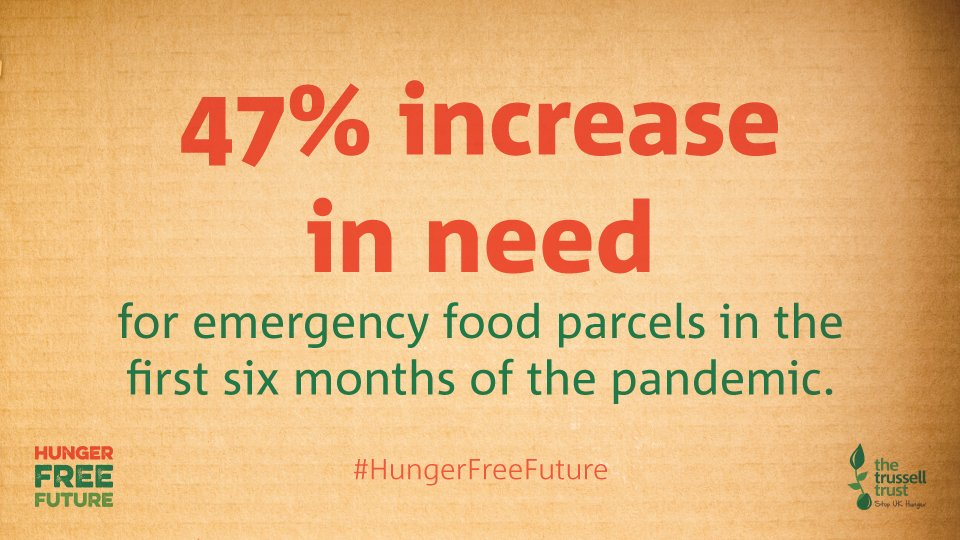 Food banks have given out more than a million food parcels this year – and as Christmas approaches, need is continuing to rise. We need your help. Sign up now for a #HungerFreeFuture >