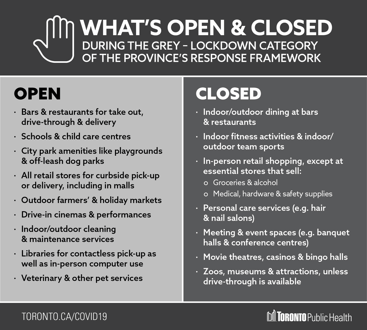 Toronto is now in the Grey - Lockdown category of ON's #COVID19 response framework to interrupt virus spread in our city. Stay home as much as you can & learn more about essential trips: ow.ly/sAo550CvDxD