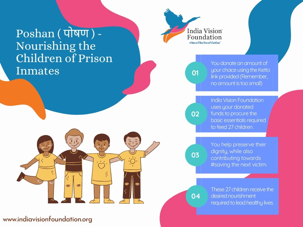 Show your support to our campaign! पोषण - Nourishing the Children of Prison Inmates, is an initiative that will provide these children with ration support.  For donations click:  We would like to Thank our volunteer Mariya for helping us with this campaign.