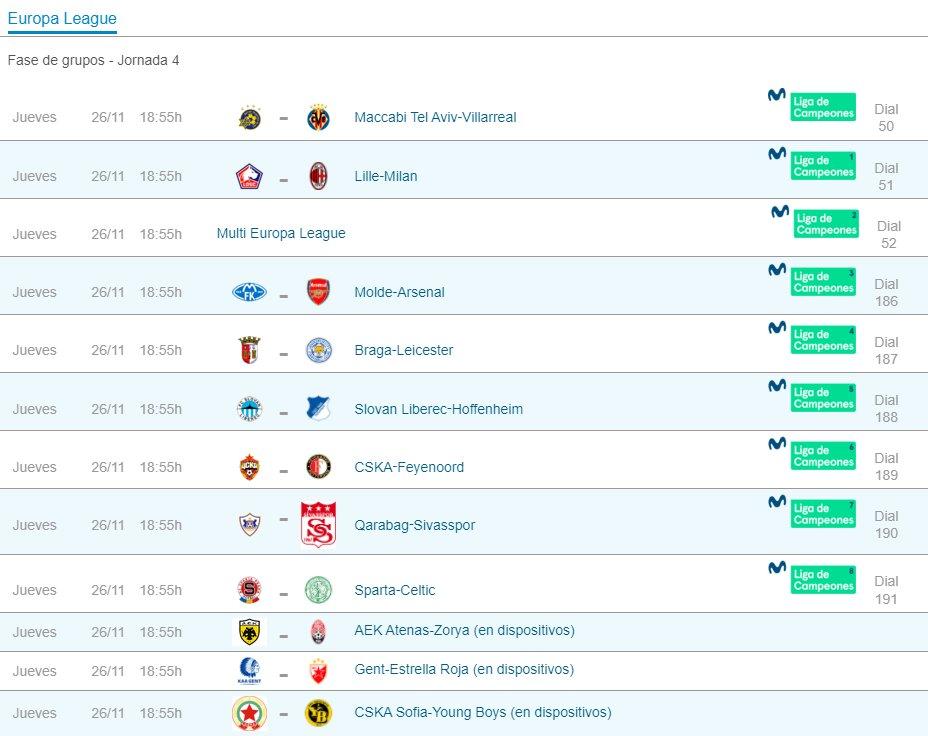 Villarreal, Milan, Arsenal, Feyenoord, Celtic... Primer turno de partidos de Europa League. #LaCasadelFútbol