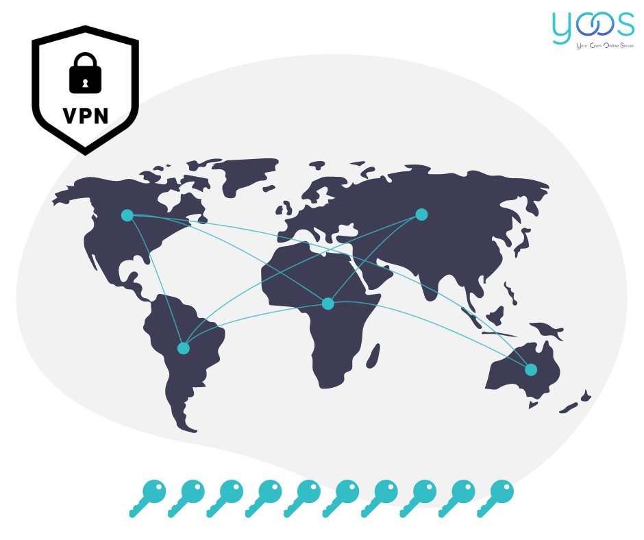 What will you discover on @Indiegogo? 🤔  All the information about Yoos-Storage but also many rewards like 10 additional #VPN keys 🔐 for the first 5 backers of each country!  #crowdfunding https://t.co/fawnJernsI