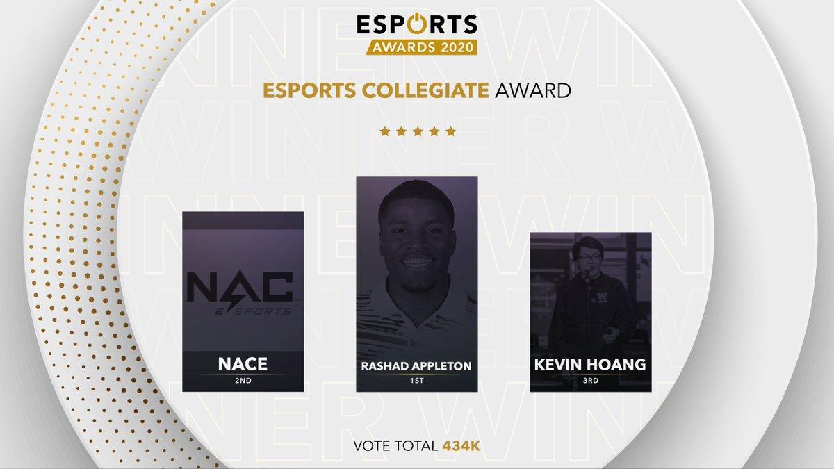 esportsawards - The Esports Collegiate Award results:  1st: @TyBuuTV 2nd: @NACEsports 3rd:  @Kebunbun  #Esportsawards