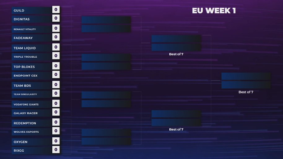 RocketLeague - With #TheGrid EU Group Stage complete, teams turn their focus to Day 2's Playoff Bracket!  We'll see every match play out tomorrow, starting at 9:00 a.m. PT (5:00 p.m. UTC). You won't want to miss it!  📺:  🚀: