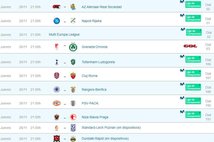 Segunda tanda de encuentros de Europa League: Real Sociedad, Granada, Napoli, PSV, Tottenham... ¡a disfrutar! #LaCasadelFútbol