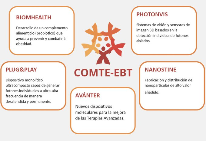 🤝 🤗 Desde  () estamos encantados de colaborar con la I edición del programa COMTE-EBT de ....