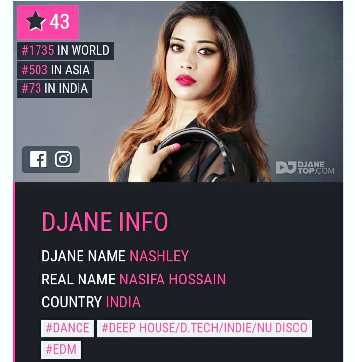 """"""" Hello Hi, I'm *DJ NASHLEY TOP100DJANES* voting has begun, vote for me on ...!  *FRIENDS PLEASE SHOW YOUR LOVE AND SUPPORT & VOTE NOW FOR YOUR OWN #DJNASHELY at top* ** #top100djs #punedjs #kolkatadjs  #music"""