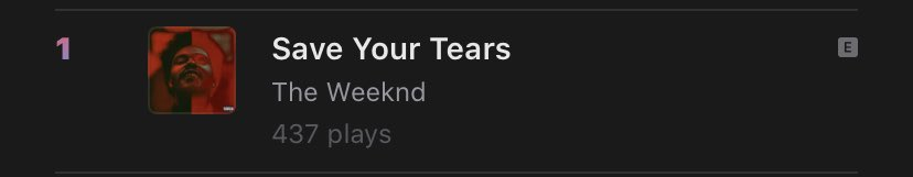 @NewsWeeknd @theweeknd Definitely been doing my part since the album came out 😂 pretty sure I've listened to it more than that.