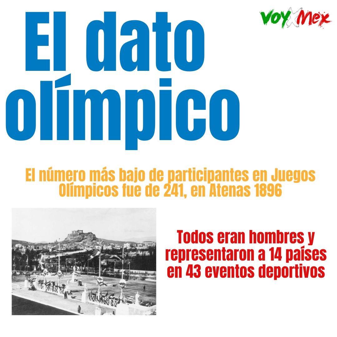 📚DATOS OLÍMPICOS 📚      🏃🏻♂️🏊🏻♀️🤾🏻♂️⛹🏻♂️🏋🏻♀️🤽🏽♀️🏑  📍Juegos Olímpicos con el menor número de participantes...  ❓❓❓🤔  #DatosOlimpicos  #Thanksgiving  #HappyHolidays  #Wisdom  #Olympics  #BePositive https://t.co/53KbO73wOz
