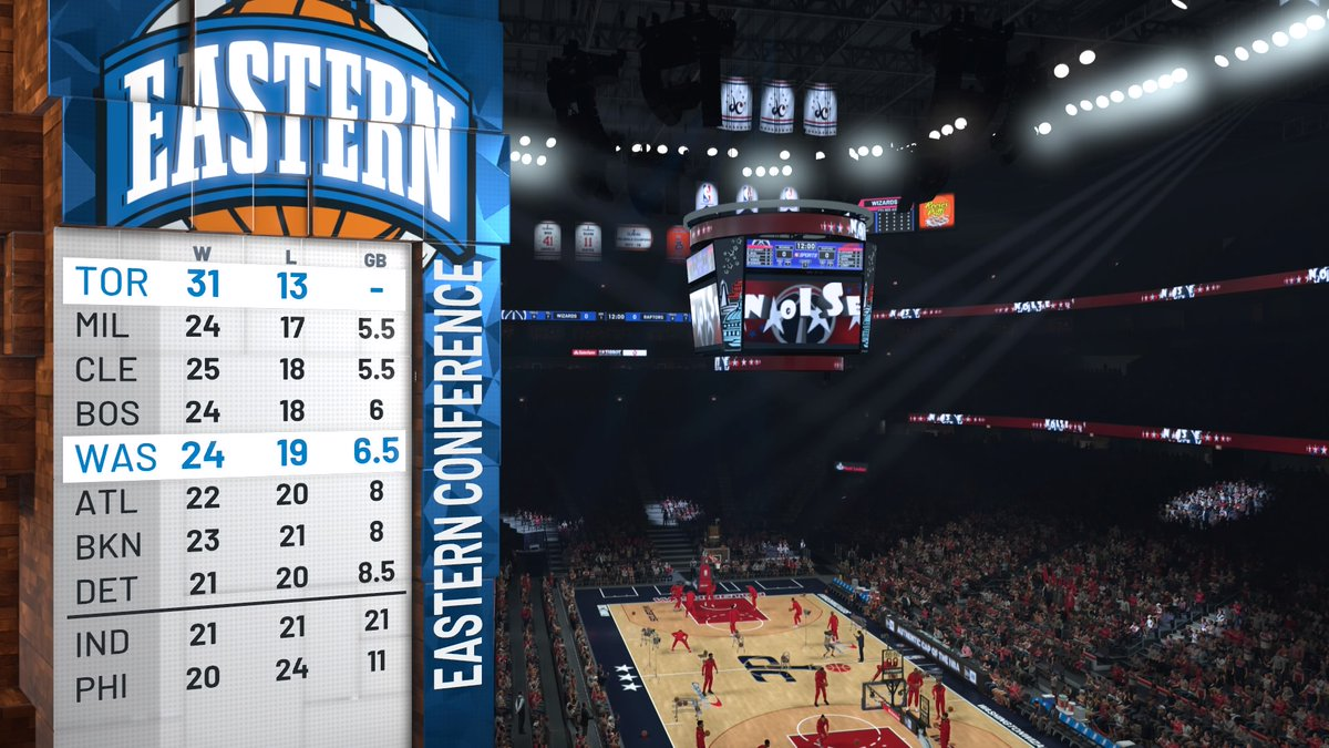 #PS4share #PS5share #PS3share @NBA #WholeNewGame https://t.co/ecMjCKt7OE