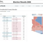 Image for the Tweet beginning: Arizona.🗳️  This one is easy. Joe