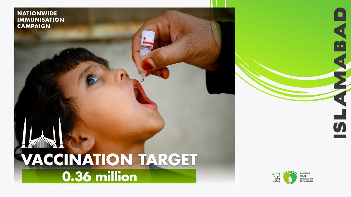 Islamabad ➡️ More than 0.36 million children 👦👧 under five years of age will be vaccinated during the nationwide campaign to ensure protection against polio🦽  For more information, 📲 0346-7776546  #VaccinesWork #PolioFree🇵🇰 #ForEveryChild