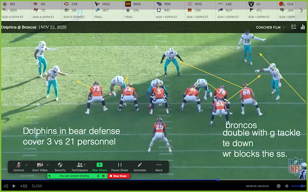 Just spent some time studying broncos run game vs dolphins bear front. Good schemes.  Diff pullers. Power gap concepts https://t.co/hDlpRzfRVN @Coach_Creed @MarylandCoaches @BroncosPodcasts @Broncos @fanslockerroom @OneandDundas  @fan_objective @nzonefb @CoachJohnsonOL https://t.co/amnImPSmJN