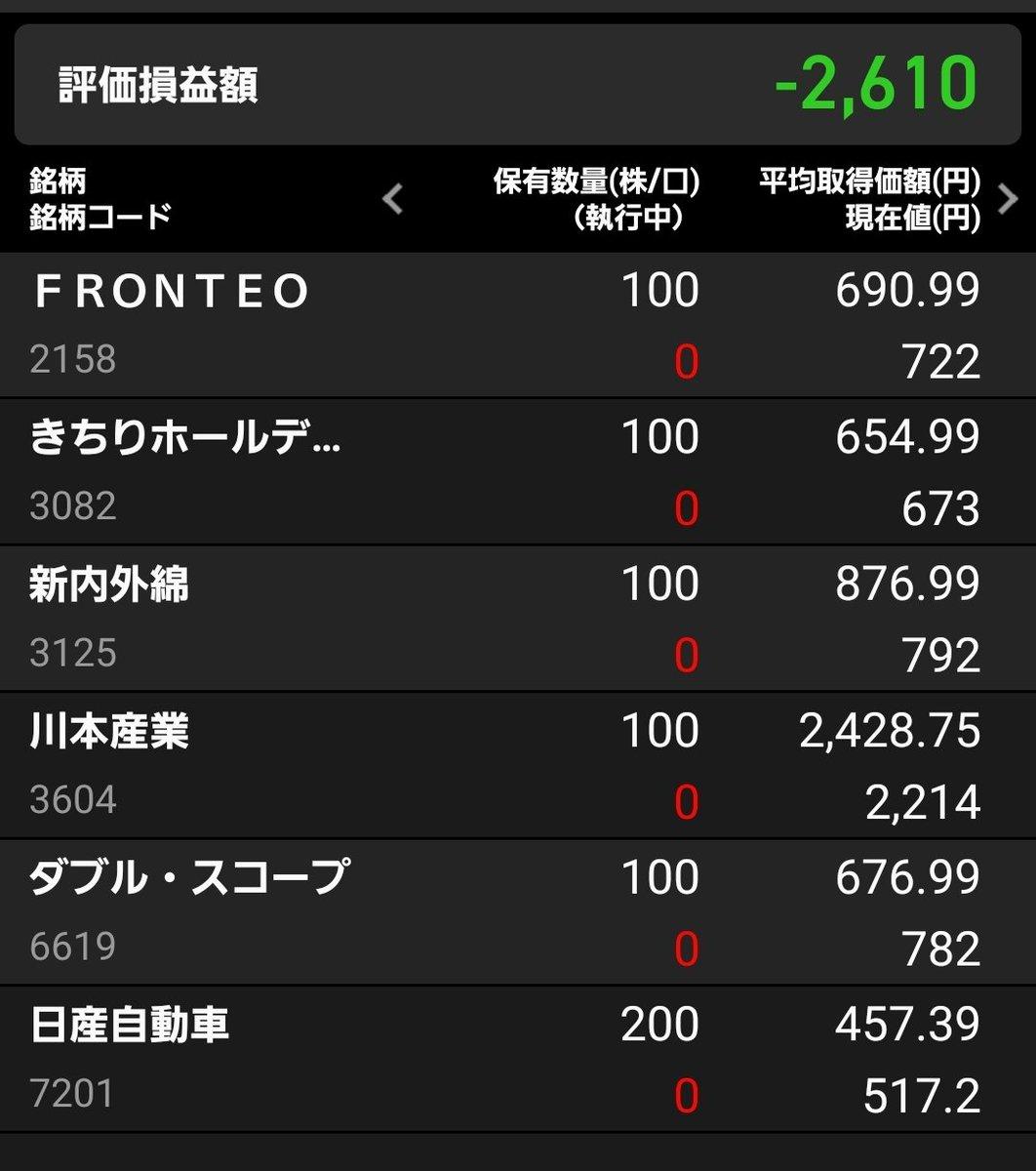 株価 2158