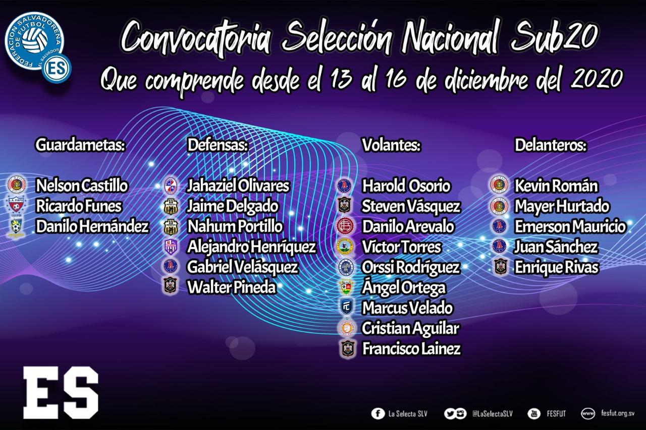 Juegos amistosos contra Nicaragua en diciembre del 2020. Eo-NLkDXMAAF9Wn?format=jpg&name=large