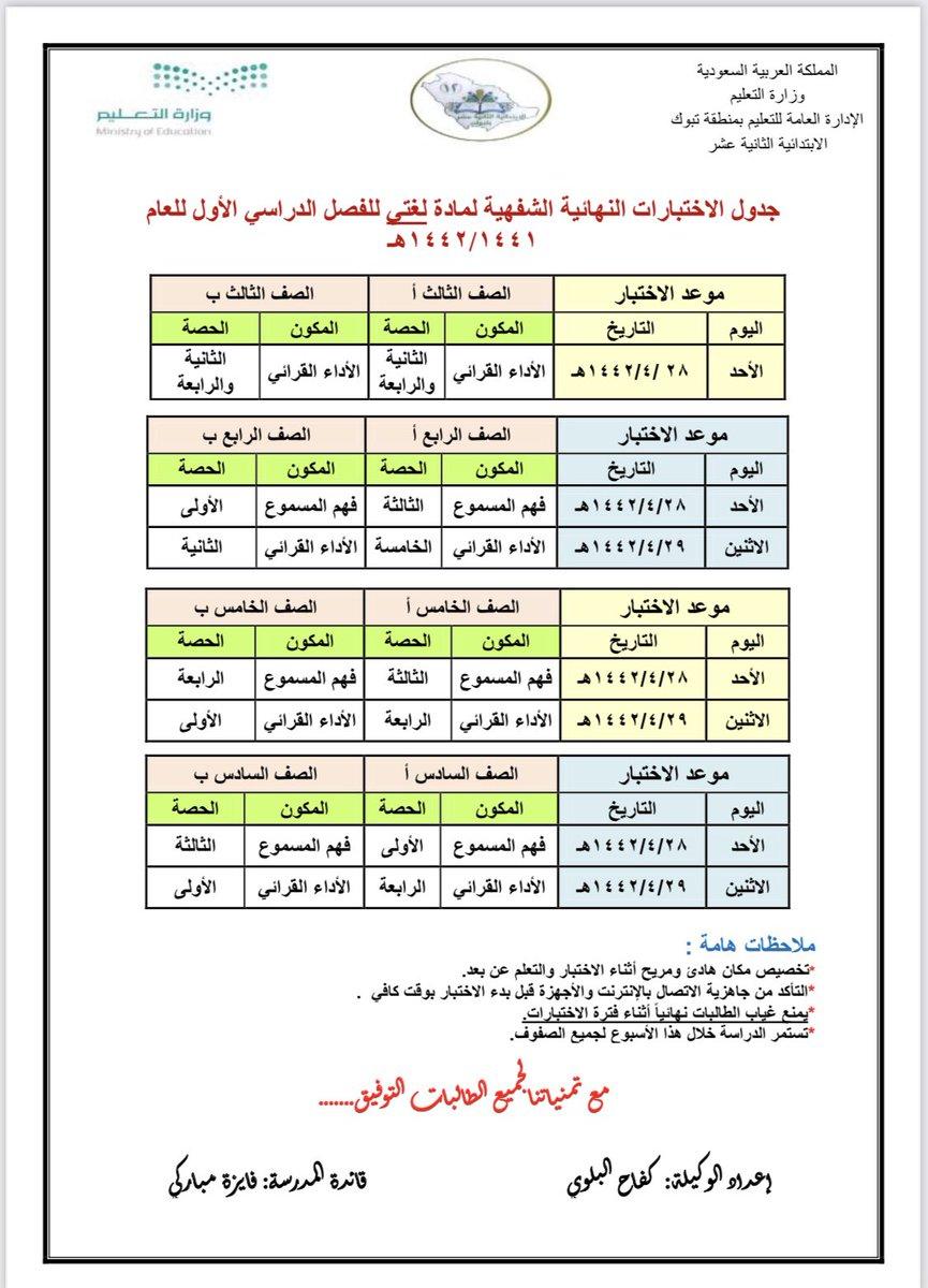 المدرسة الثانية عشر الإبتدائية On Twitter جدول الاختبارات النهائية الشفهية للفصل الدراسي الاول من العام الدراسي ١٤٤٢ ١٤٤١