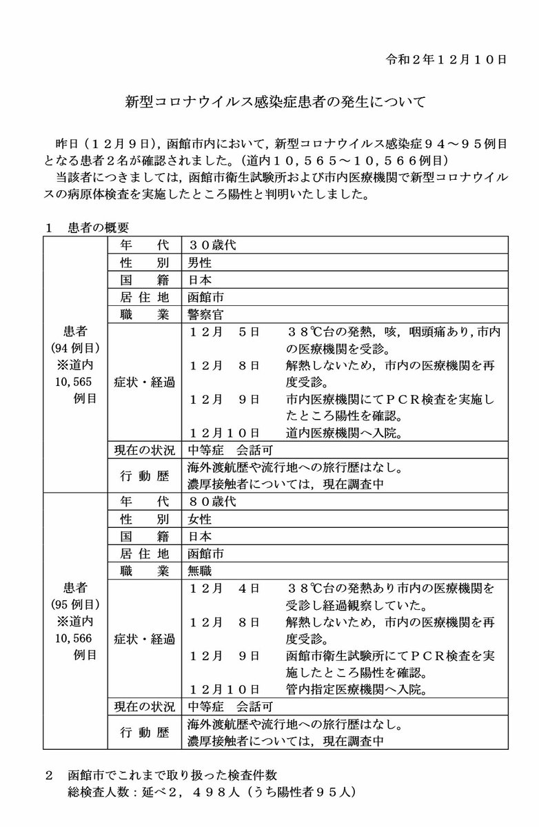 ツイッター 函館 災害