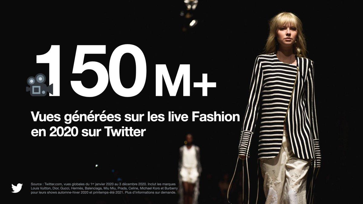 Plus de 150 millions de vues ont été générées sur les live Fashion en 2020 sur Twitter.  #PLS2020