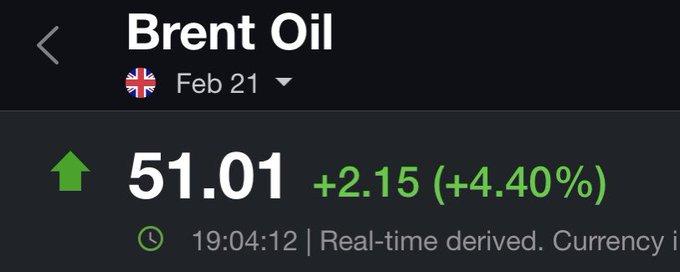البترول فوق 50 ابشروا الضريبه ان شاء الله راجعه الى 5 %
