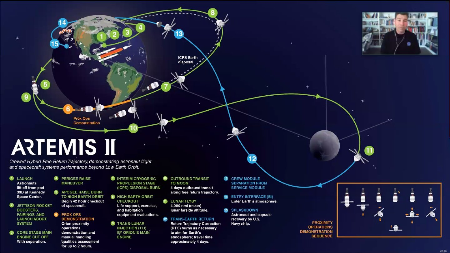 SLS block 1 (Orion Artemis-2) - 2023 - Page 2 Eo5xffyW8AM1wuE?format=jpg&name=large