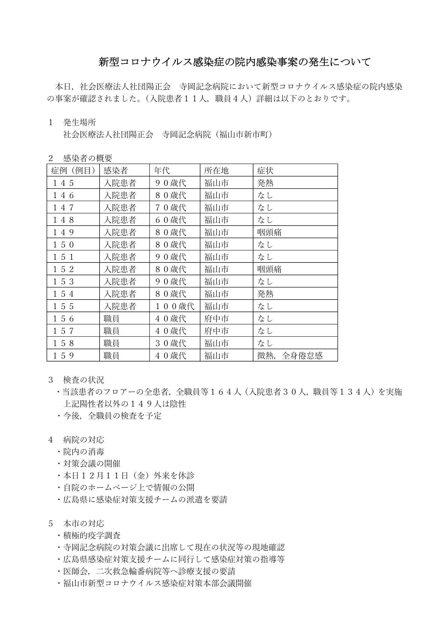 県 者 感染 情報 最新 コロナ 広島