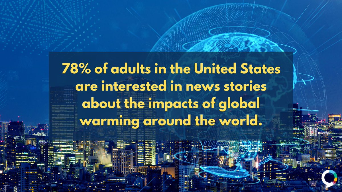 78% of adults in the U.S. are interested in news stories about the impacts of global warming around the world: