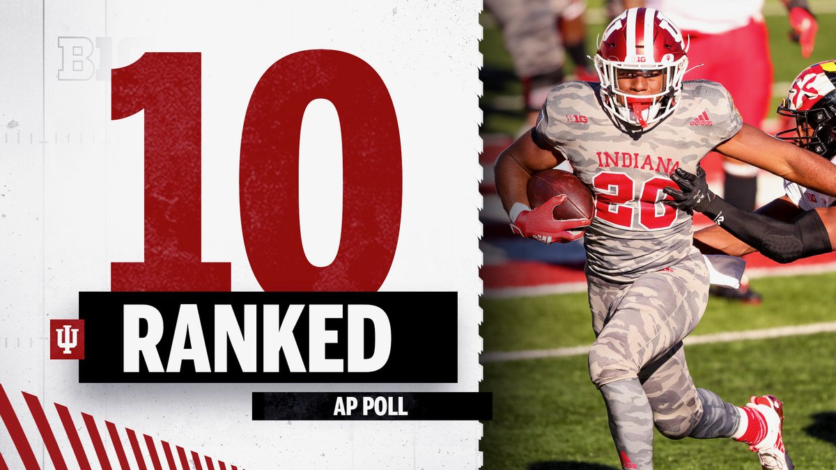 🔟th in the nation.  #IUFB moves up two spots in the @AP_Top25.  Hoosiers are ranked in the AP poll for a sixth-straight week for the first time since 1987.