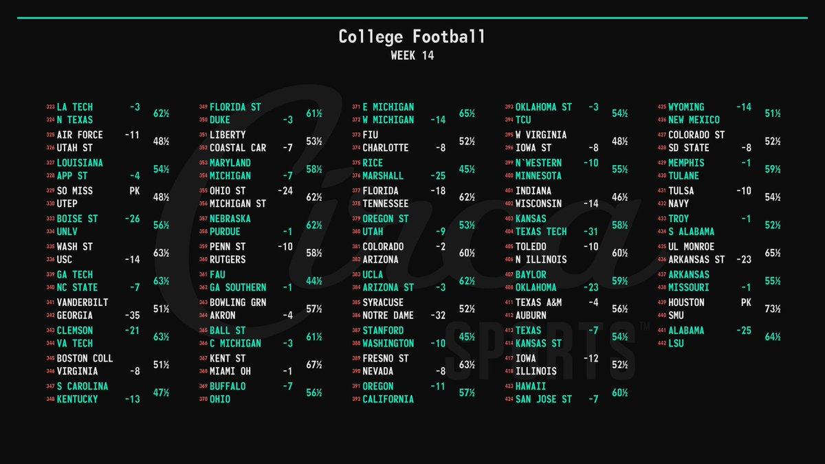 College Football 🏈  Week 14 Opening Lines