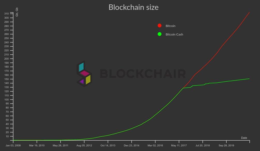 tradingview bitcoin usd