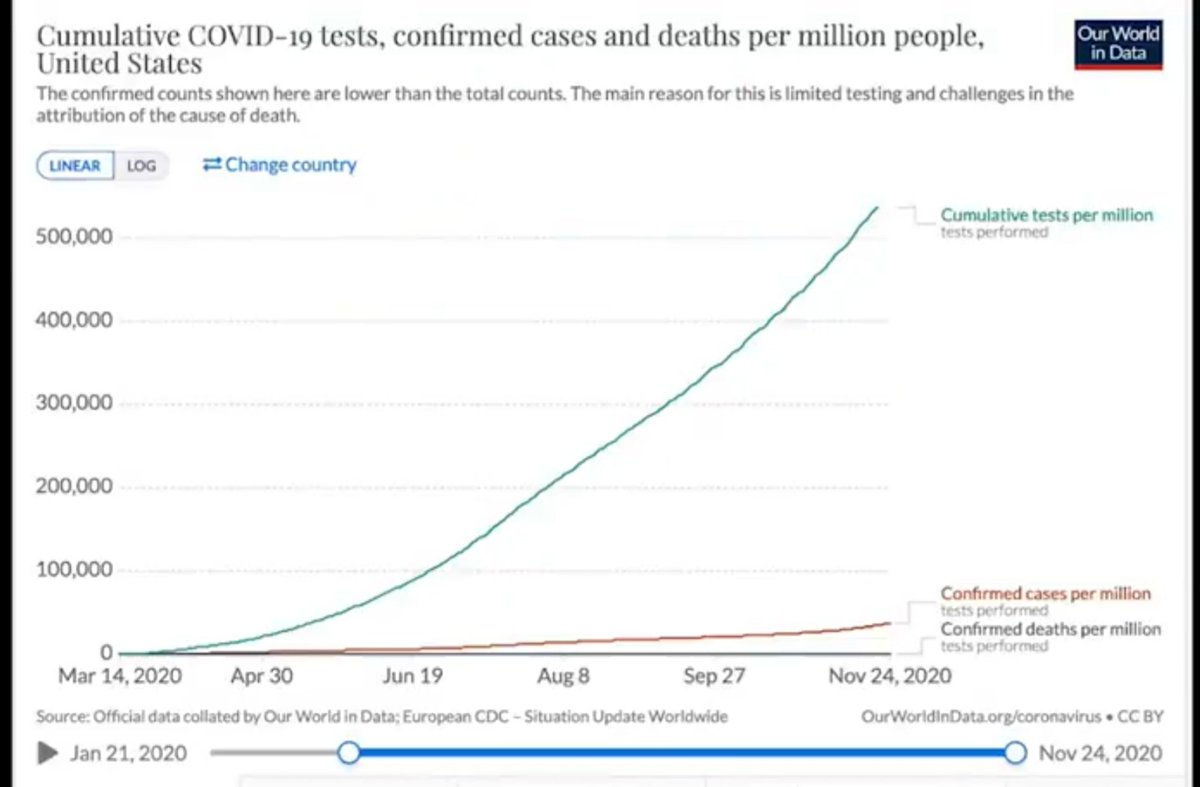 """#SundayThoughts BREAKING NEWS:A new epidemic has been discovered 1st there was Fake C-Flu, then a CASEDEMIC, NOW RESEARCH HAS DISCOVERED  """"TEST-DEMIC""""  The public has been infected by Fear from Media about a virus that is 99.98% survivable  Side-effects include LOSS OF FREEDOMS"""