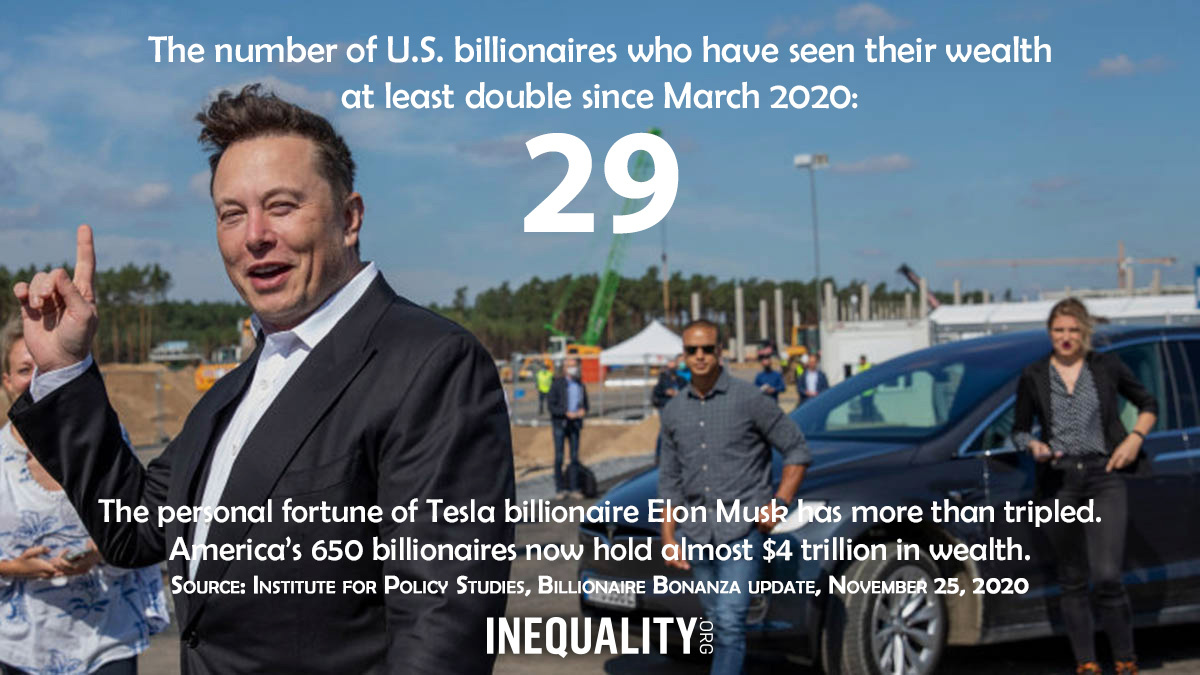 The number of U.S. billionaires who have seen their wealth at least double since March 2020: 29. The personal fortune of Tesla billionaire Elon Musk has more than tripled. America's 650 billionaires now hold almost $4 trillion in wealth. For more: inequality.org/subscribe