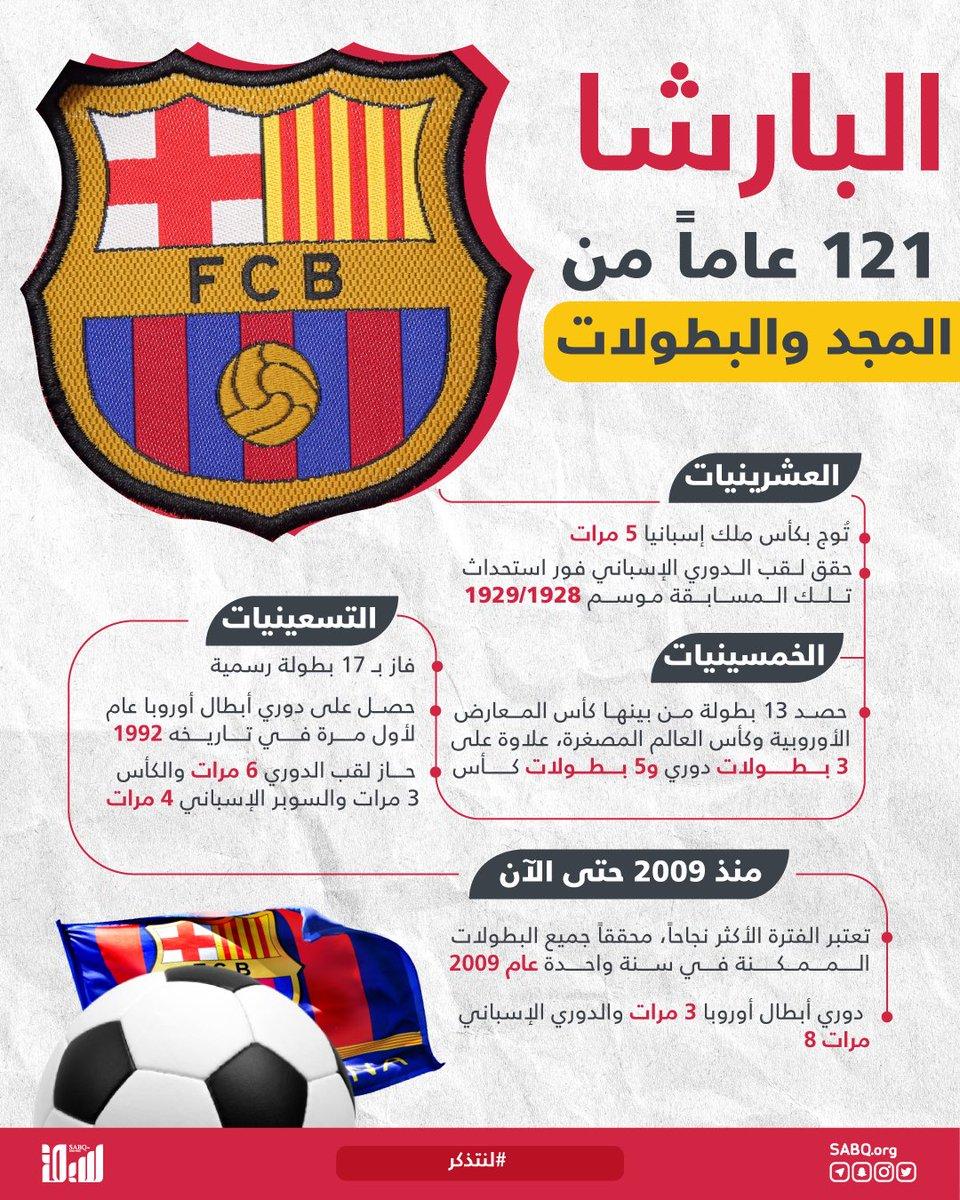 تحتفل الجماهير اليوم بذكرى تأسيس نادي برشلونة الإسباني عام 1899، والذي يعتبر من أكثر الفرق تتويجاً بالألقاب في تاريخ كرة القدم.  #لنتذكر
